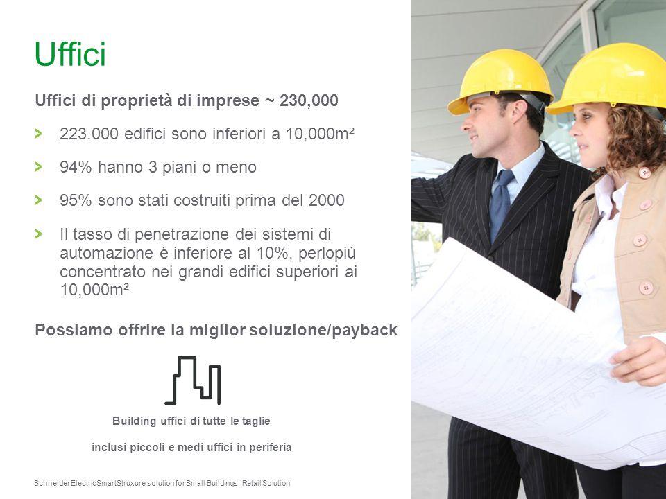 Smartstruxure lite segmenti di mercato general overview for Piccoli piani di progettazione di edifici commerciali