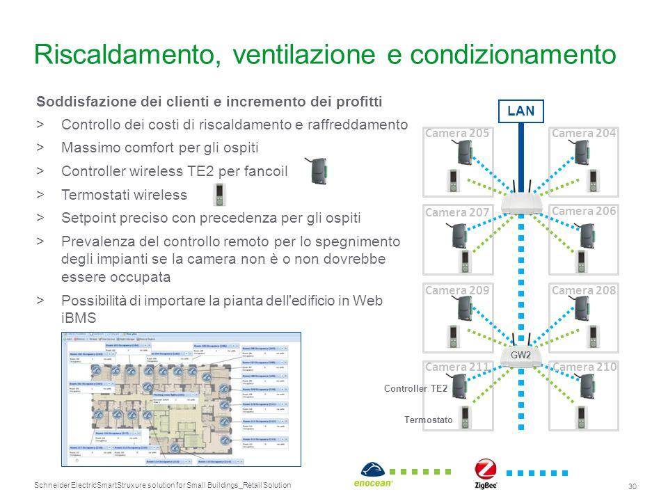 Riscaldamento, ventilazione e condizionamento