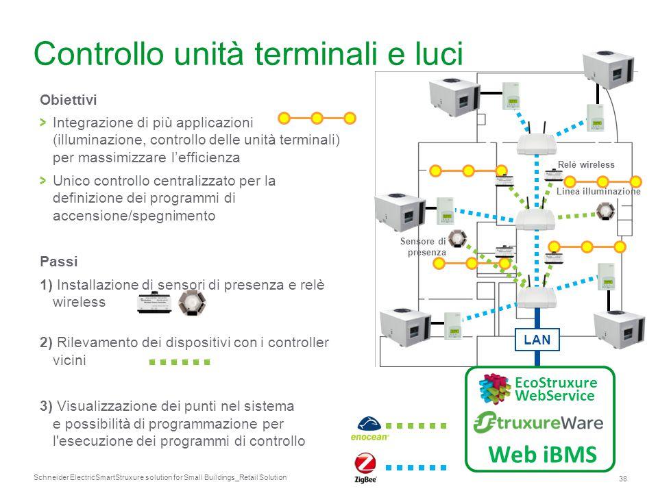 Controllo unità terminali e luci