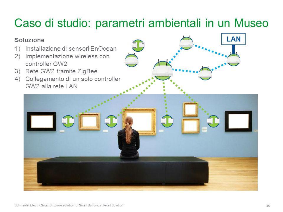 Caso di studio: parametri ambientali in un Museo