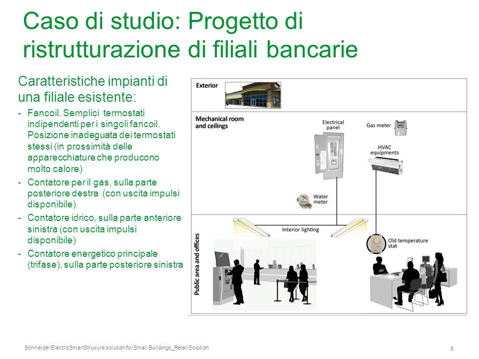 Caso di studio: Progetto di ristrutturazione di filiali bancarie