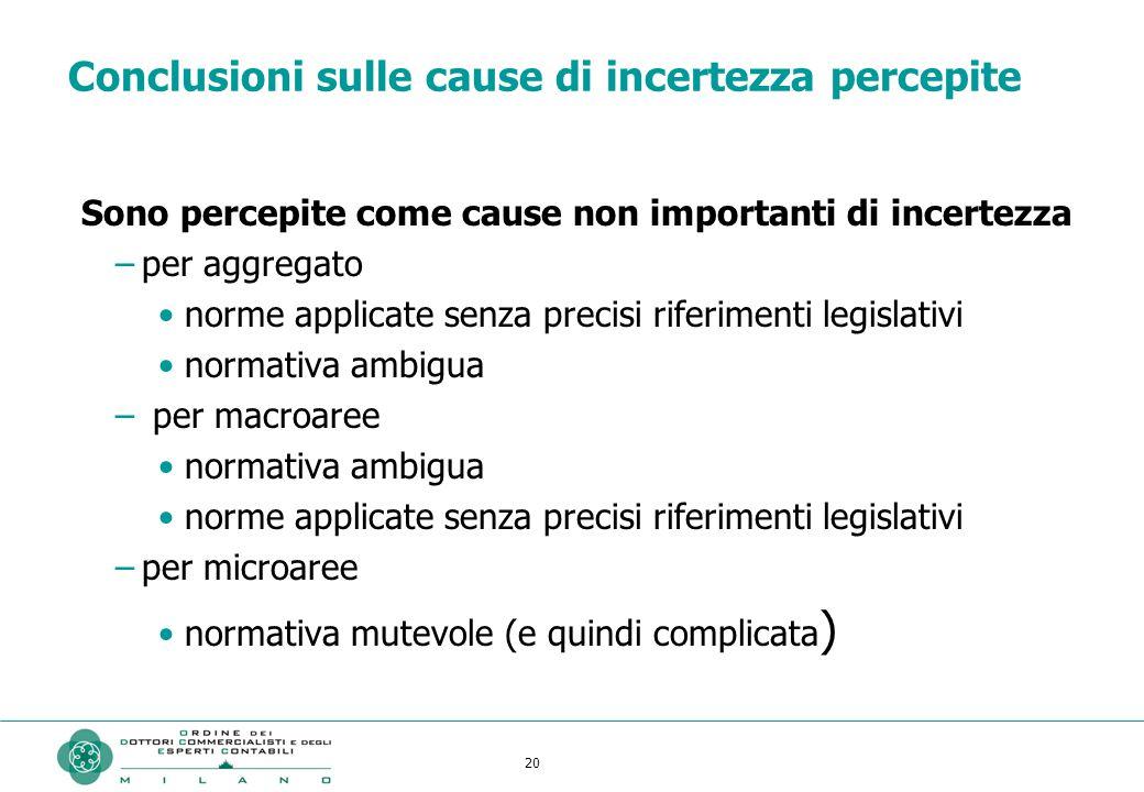 Conclusioni sulle cause di incertezza percepite
