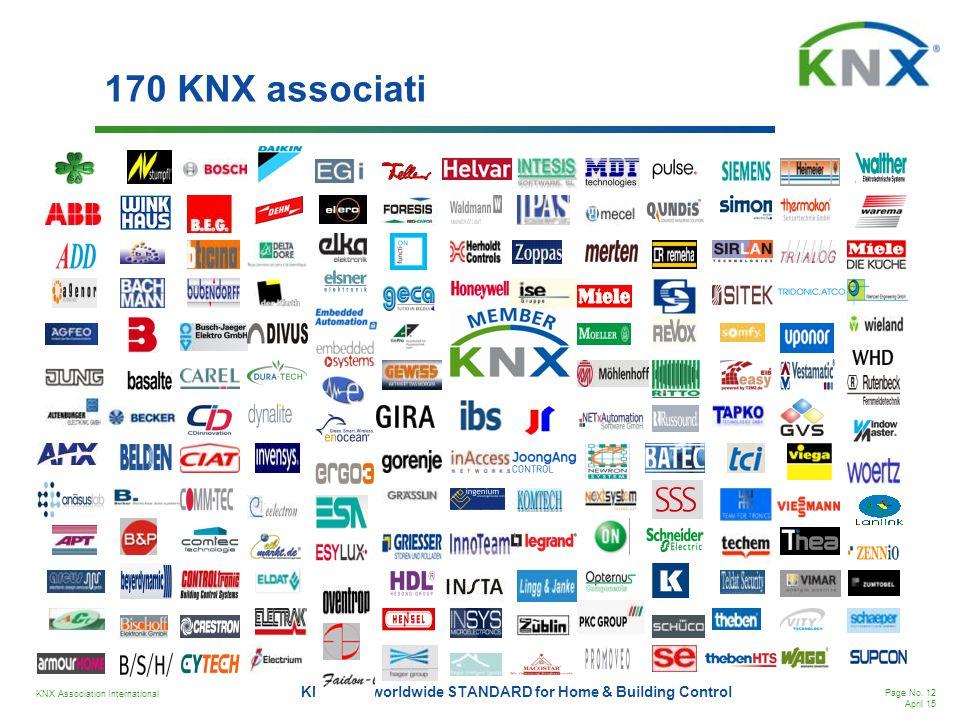 170 KNX associati