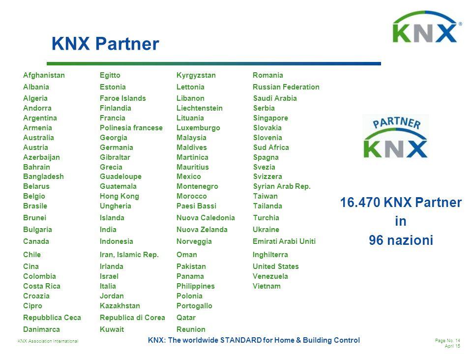 KNX Partner 16.470 KNX Partner in 96 nazioni Afghanistan Egitto