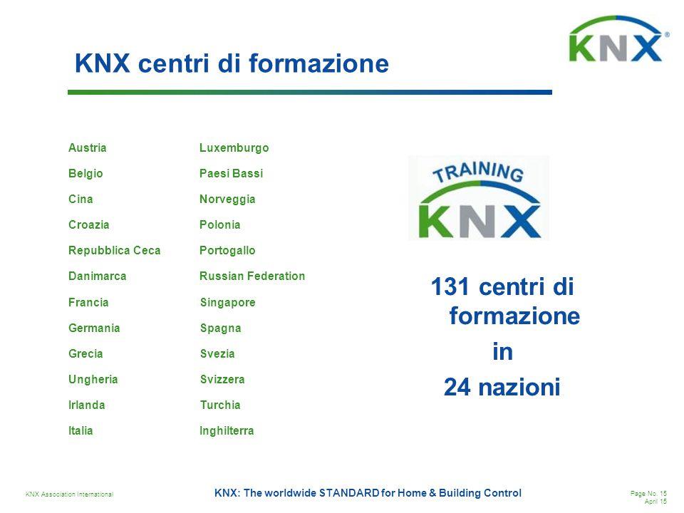 KNX centri di formazione