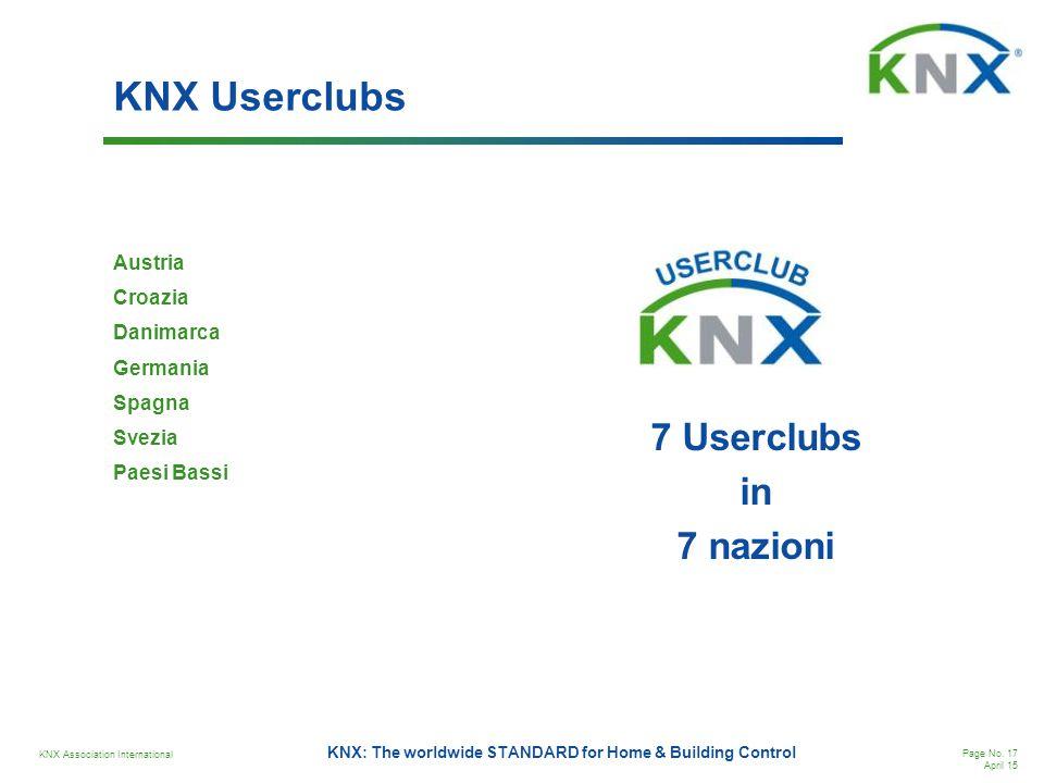 KNX Userclubs 7 Userclubs in 7 nazioni Austria Croazia Danimarca