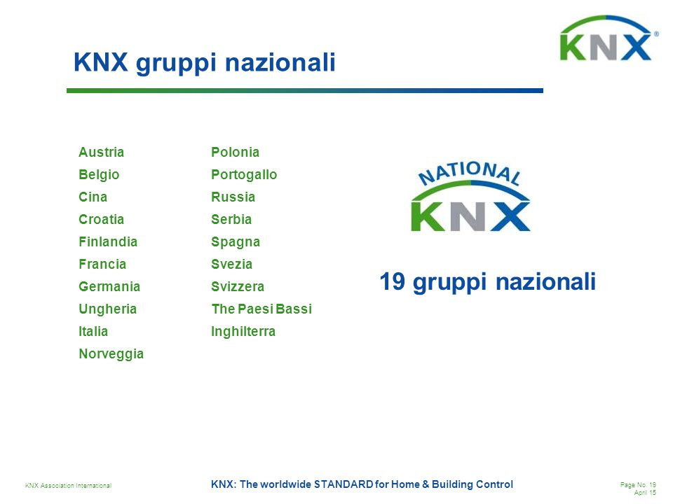 KNX gruppi nazionali 19 gruppi nazionali Austria Polonia Belgio