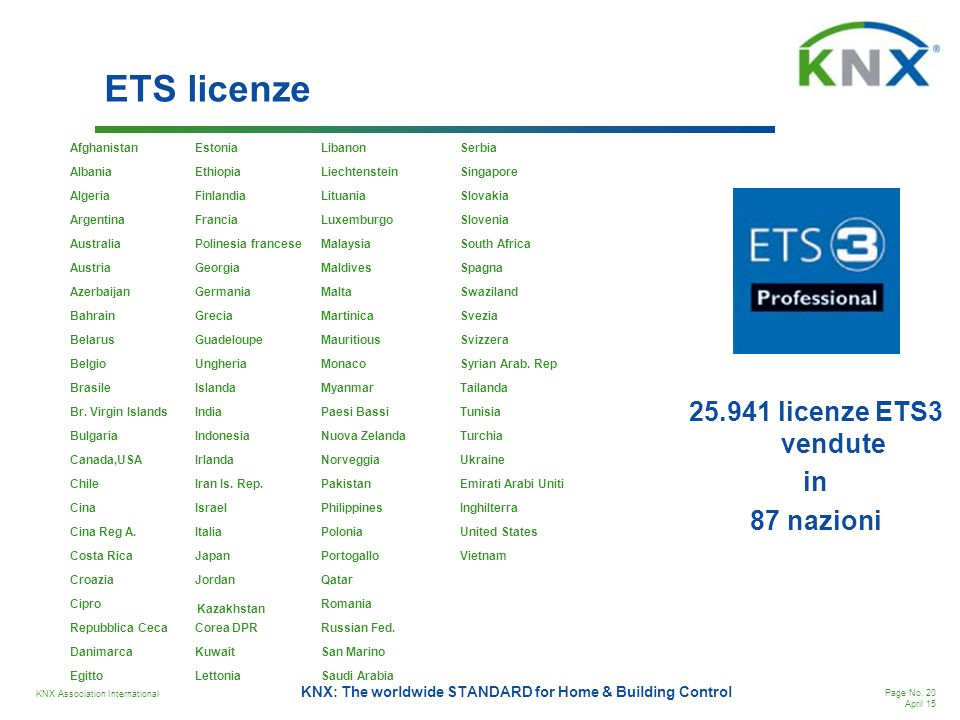ETS licenze 25.941 licenze ETS3 vendute in 87 nazioni Afghanistan