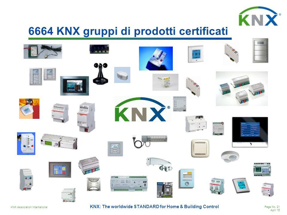 6664 KNX gruppi di prodotti certificati