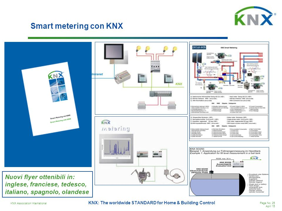 Smart metering con KNX Nuovi flyer ottenibili in: