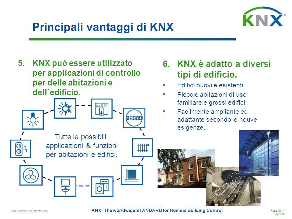 Principali vantaggi di KNX