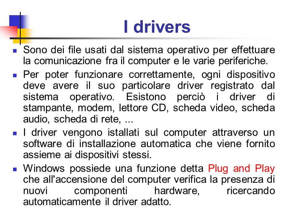 I drivers Sono dei file usati dal sistema operativo per effettuare la comunicazione fra il computer e le varie periferiche.
