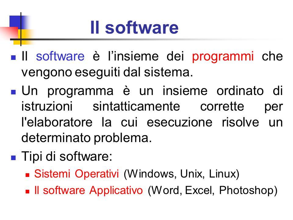 Il software Il software è l'insieme dei programmi che vengono eseguiti dal sistema.