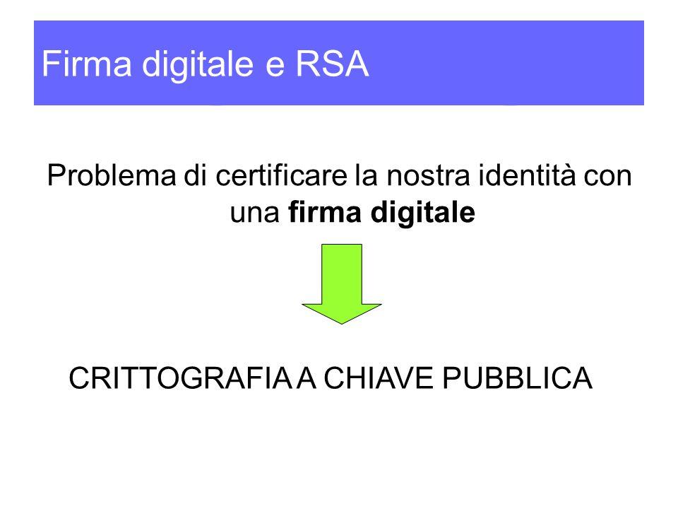 Problema di certificare la nostra identità con una firma digitale