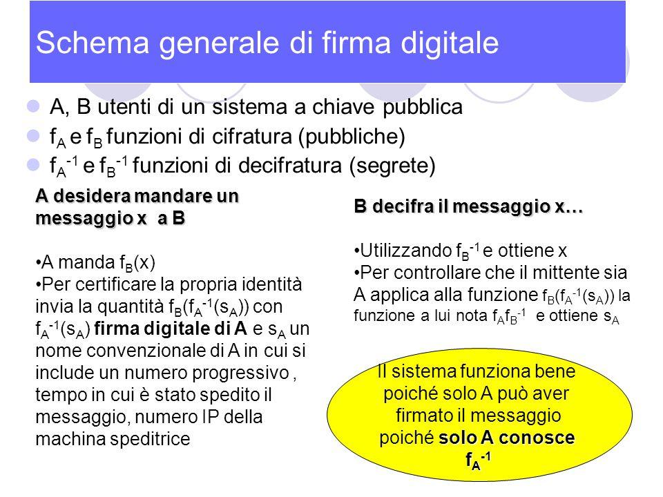 Schema generale di firma digitale