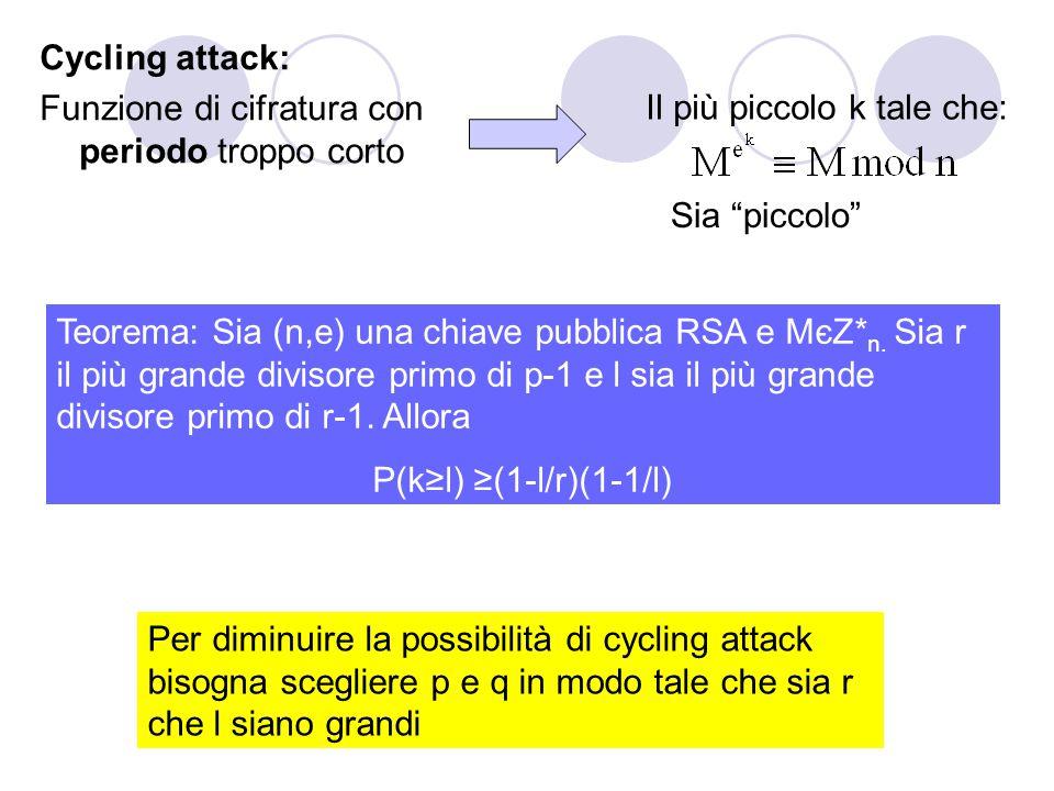 Cycling attack: Funzione di cifratura con periodo troppo corto. Il più piccolo k tale che: Sia piccolo