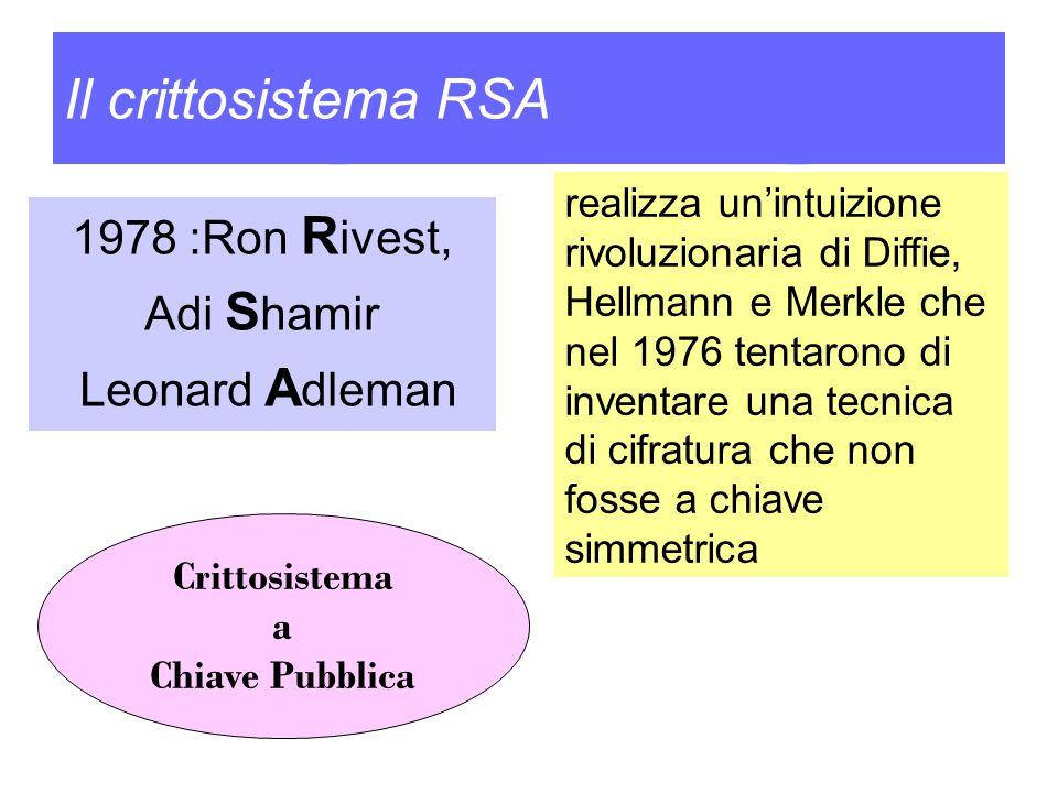 Il crittosistema RSA 1978 :Ron Rivest, Adi Shamir Leonard Adleman
