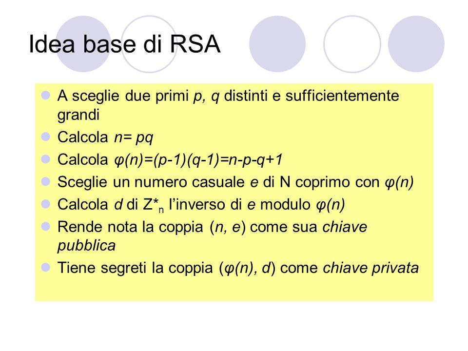 Idea base di RSA A sceglie due primi p, q distinti e sufficientemente grandi. Calcola n= pq. Calcola φ(n)=(p-1)(q-1)=n-p-q+1.