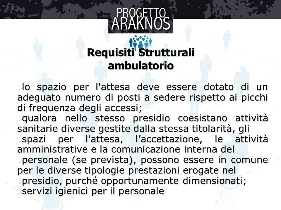 Requisiti Strutturali ambulatorio