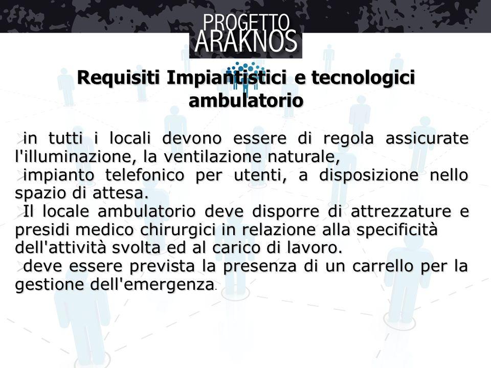 Requisiti Impiantistici e tecnologici ambulatorio