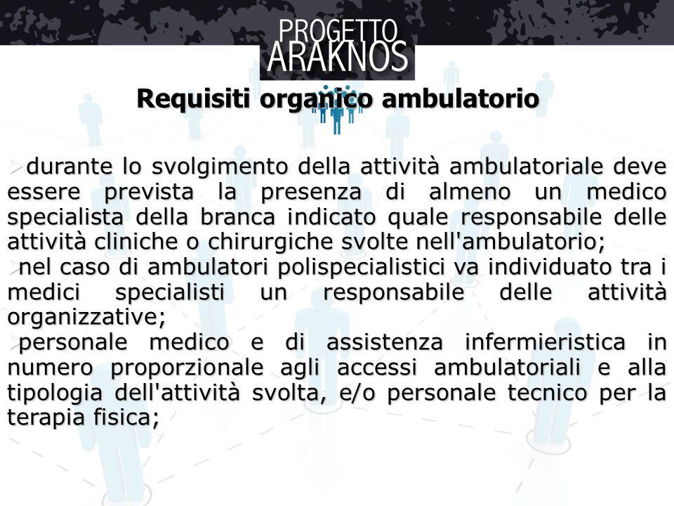 Requisiti organico ambulatorio
