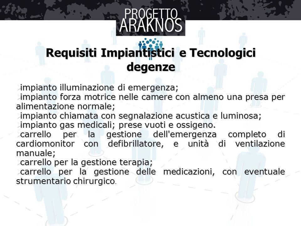 Requisiti Impiantistici e Tecnologici degenze