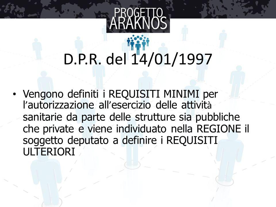 D.P.R. del 14/01/1997