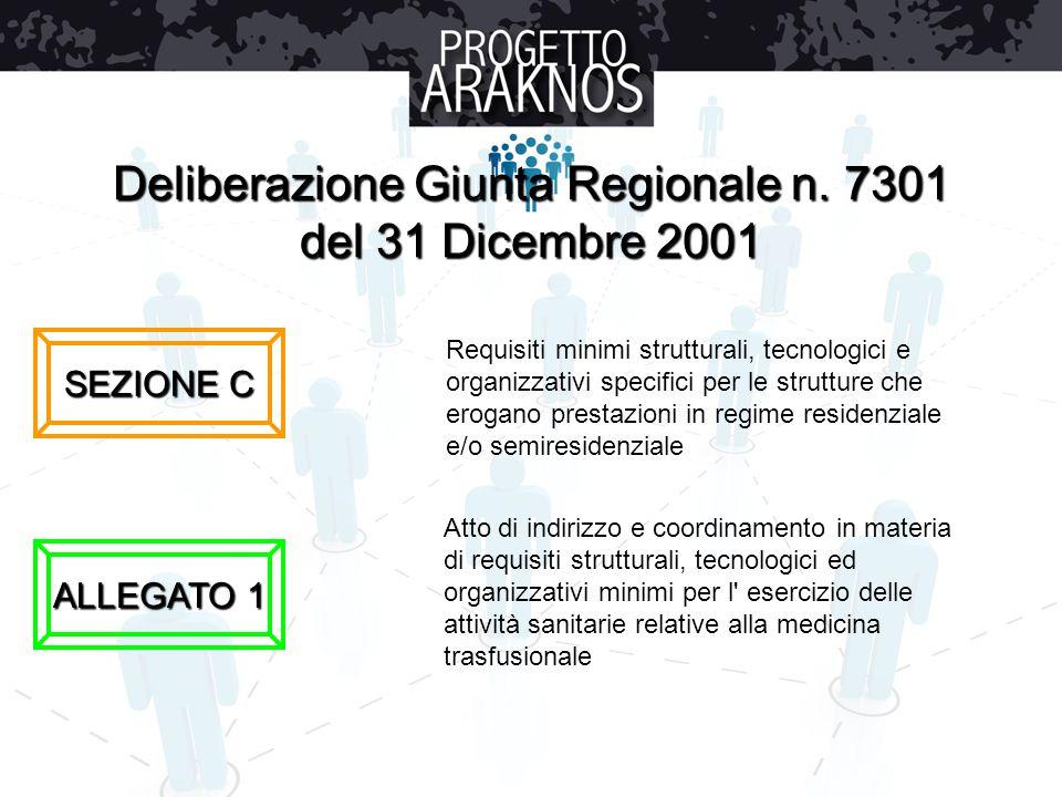 Deliberazione Giunta Regionale n. 7301 del 31 Dicembre 2001