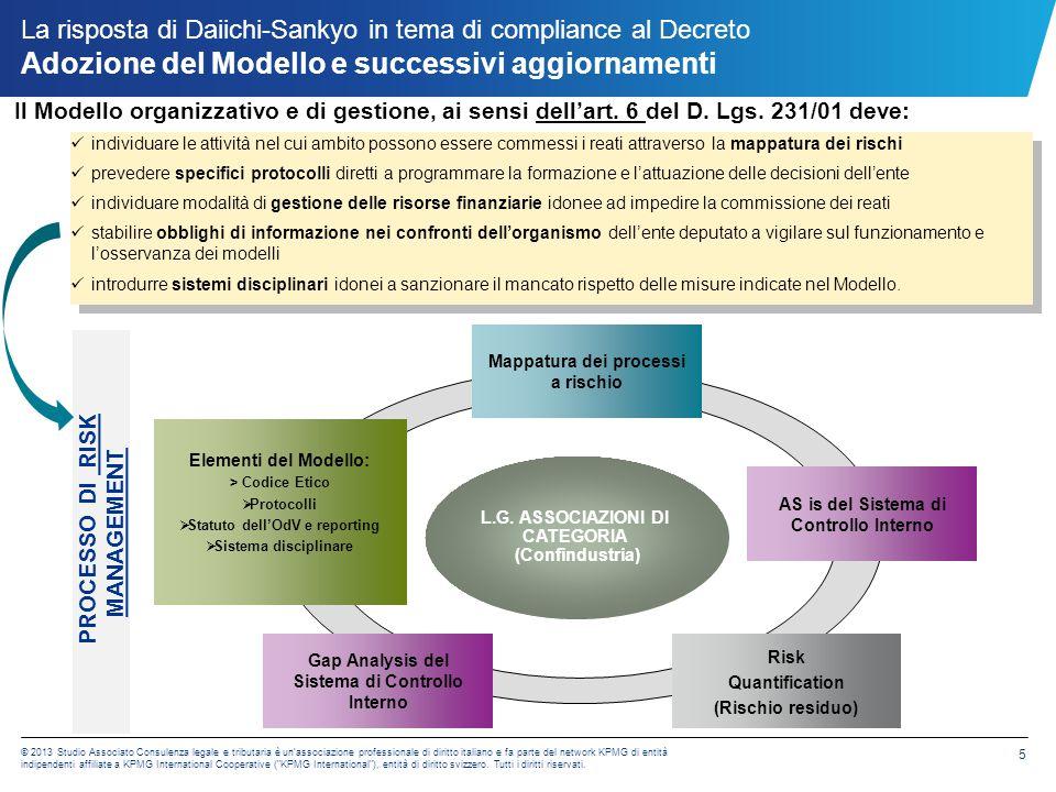 Approvazione del CdA di Daiichi Sankyo Italia S.p.A.