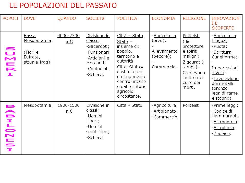 LE POPOLAZIONI DEL PASSATO