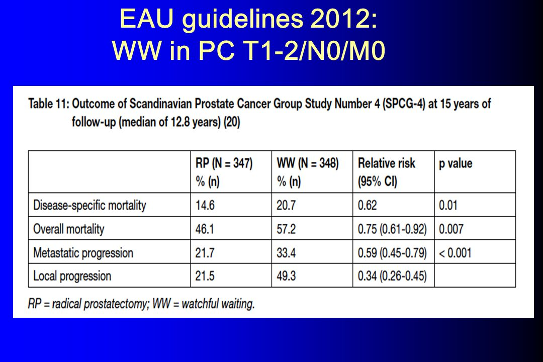 EAU guidelines 2012: WW in PC T1-2/N0/M0