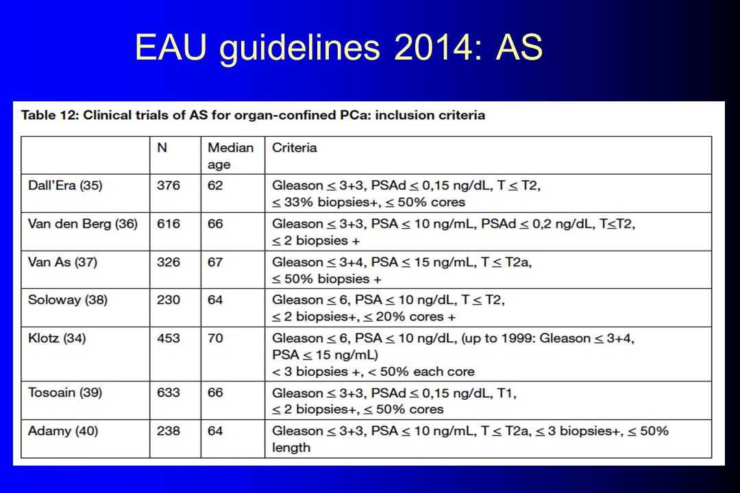 EAU guidelines 2014: AS
