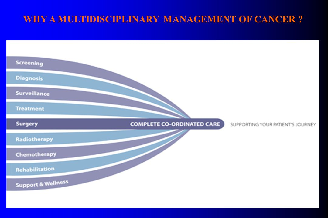 WHY A MULTIDISCIPLINARY MANAGEMENT OF CANCER