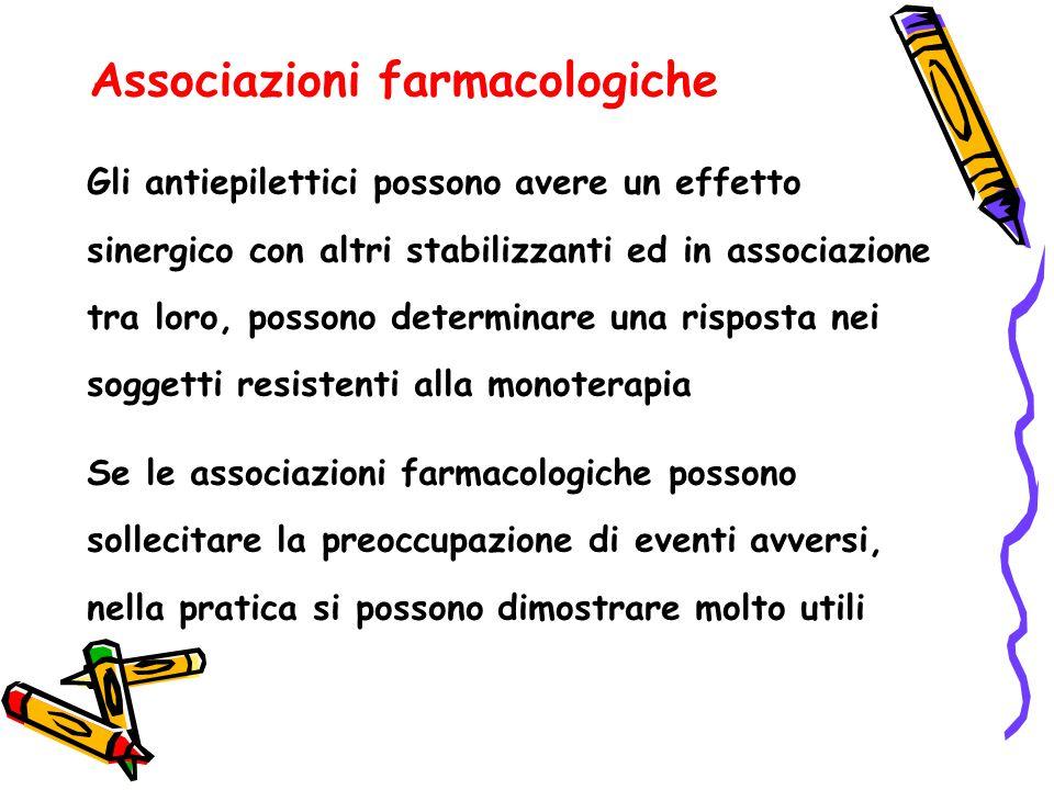 Associazioni farmacologiche
