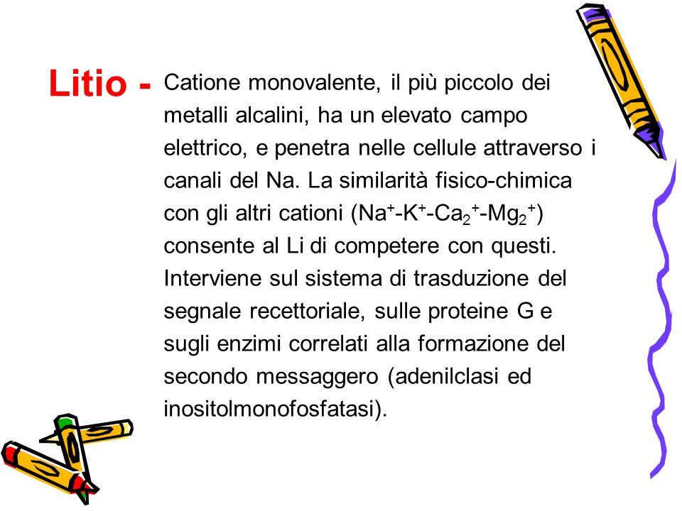 Litio -