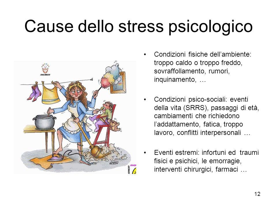 Cause dello stress psicologico