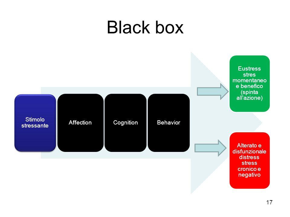 Black box Stimolo stressante Affection Cognition Behavior