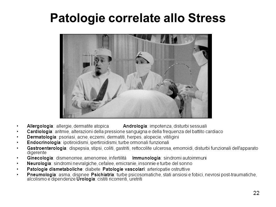 Patologie correlate allo Stress
