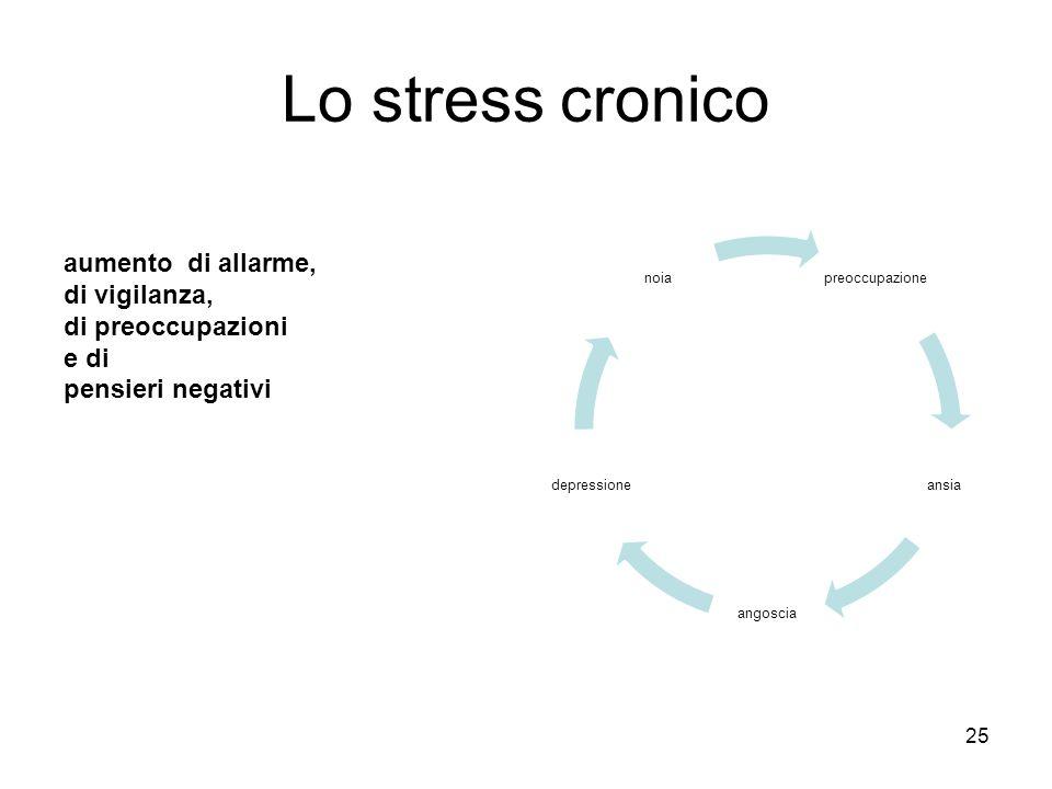 Lo stress cronico aumento di allarme, di vigilanza, di preoccupazioni