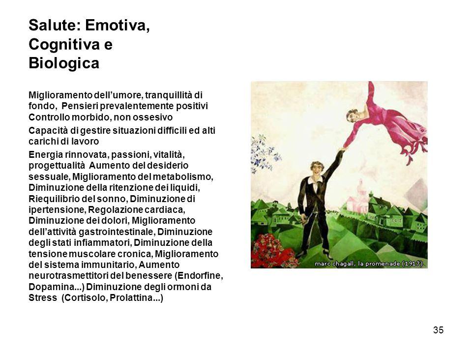 Salute: Emotiva, Cognitiva e Biologica