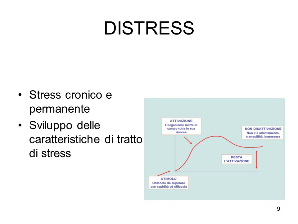 DISTRESS Stress cronico e permanente