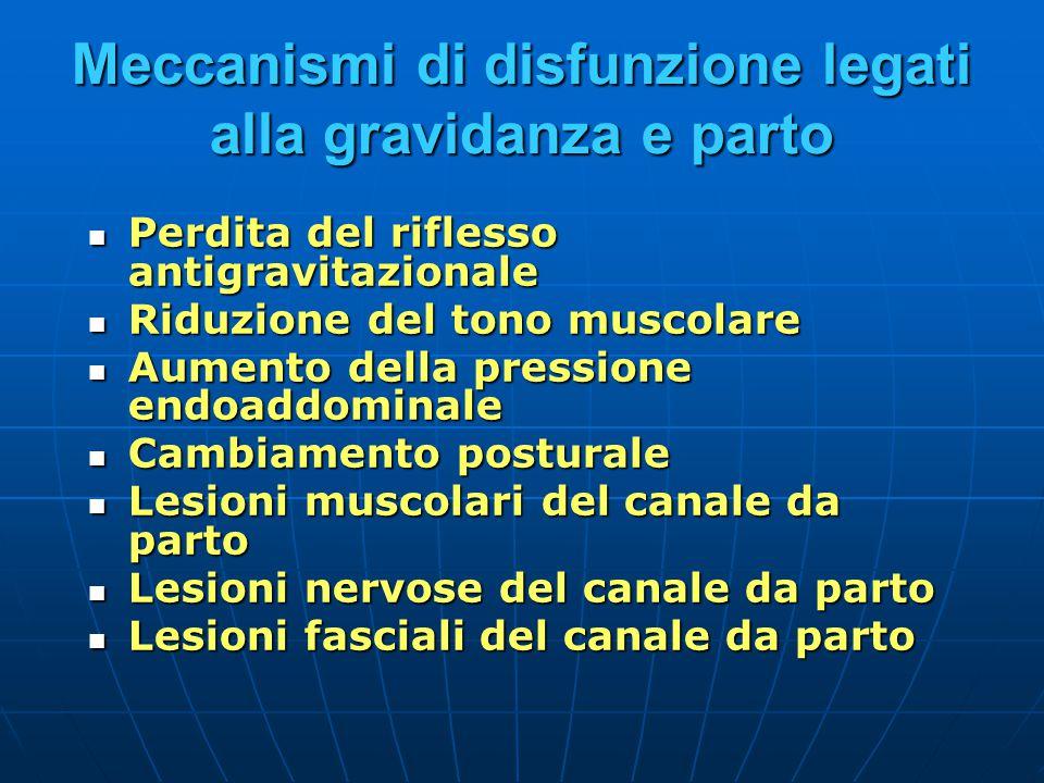 Meccanismi di disfunzione legati alla gravidanza e parto
