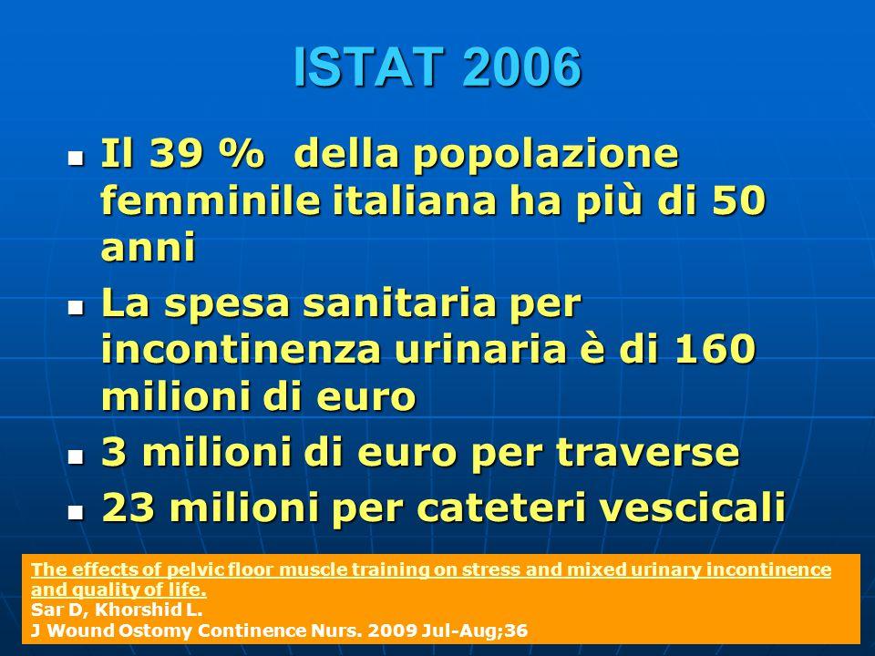 ISTAT 2006 Il 39 % della popolazione femminile italiana ha più di 50 anni. La spesa sanitaria per incontinenza urinaria è di 160 milioni di euro.