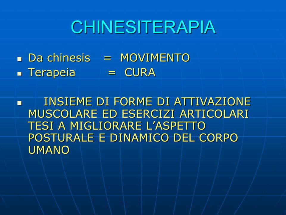CHINESITERAPIA Da chinesis = MOVIMENTO Terapeia = CURA