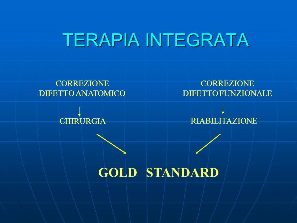 TERAPIA INTEGRATA GOLD STANDARD CORREZIONE DIFETTO ANATOMICO