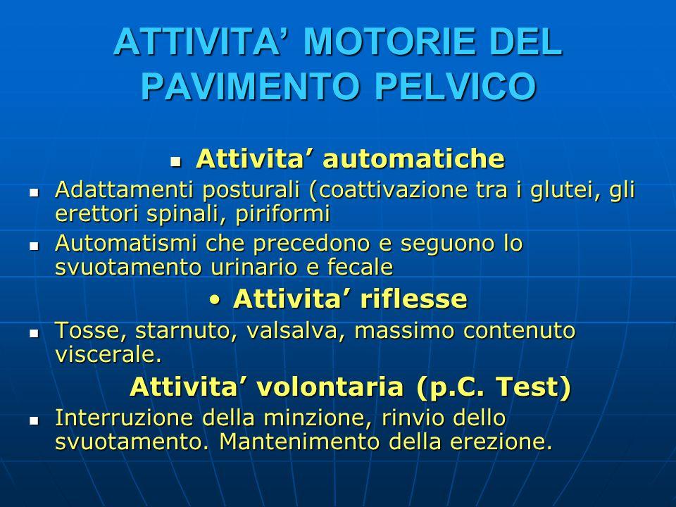 ATTIVITA' MOTORIE DEL PAVIMENTO PELVICO