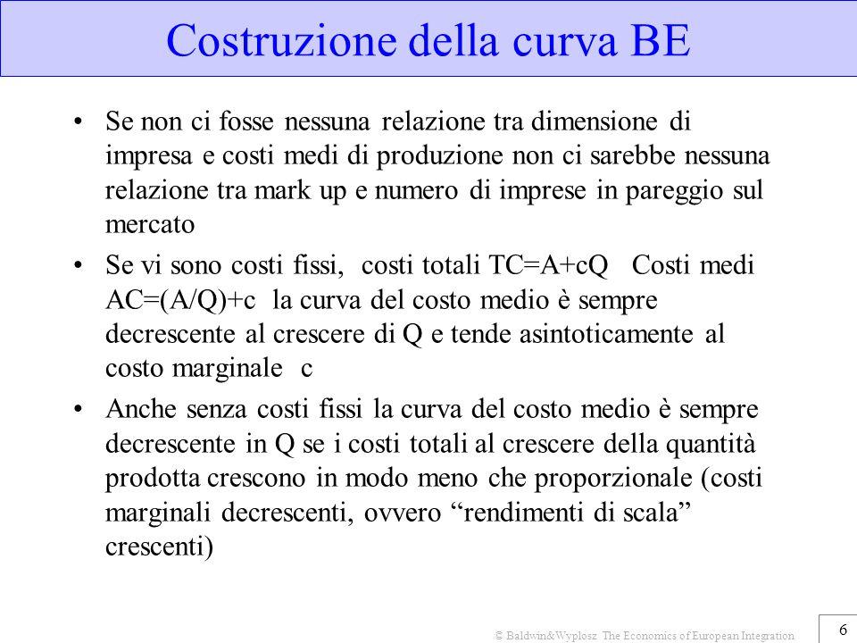Costruzione della curva BE