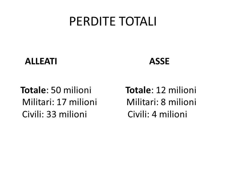 PERDITE TOTALI ALLEATI ASSE Totale: 50 milioni Totale: 12 milioni Militari: 17 milioni Militari: 8 milioni Civili: 33 milioni Civili: 4 milioni