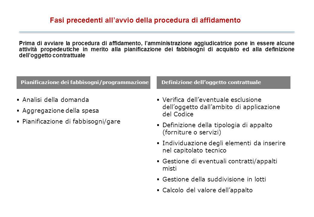 Art. 54 – Procedure per l'individuazione degli offerenti