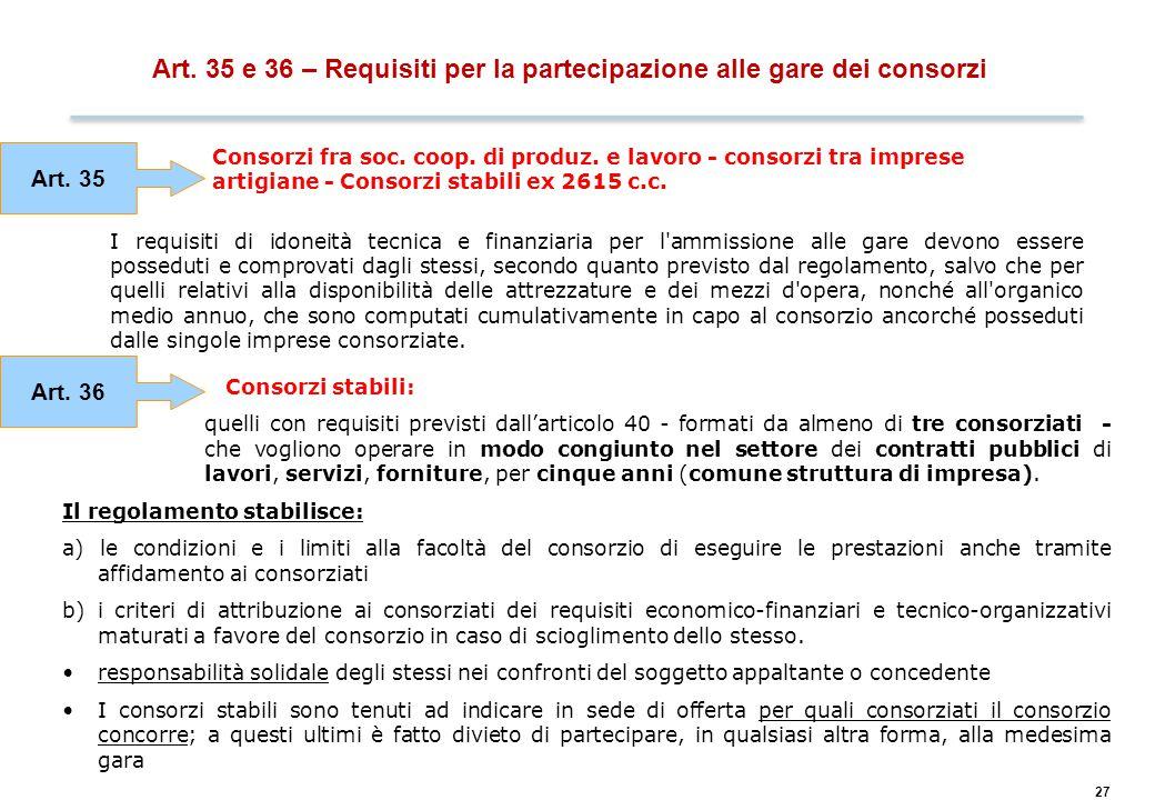 Art. 37 – Raggruppamenti temporanei e consorzi ordinari di concorrenti